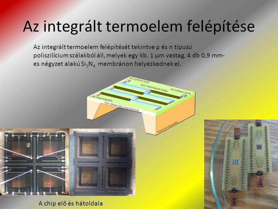 Az integrált termoelem felépítése