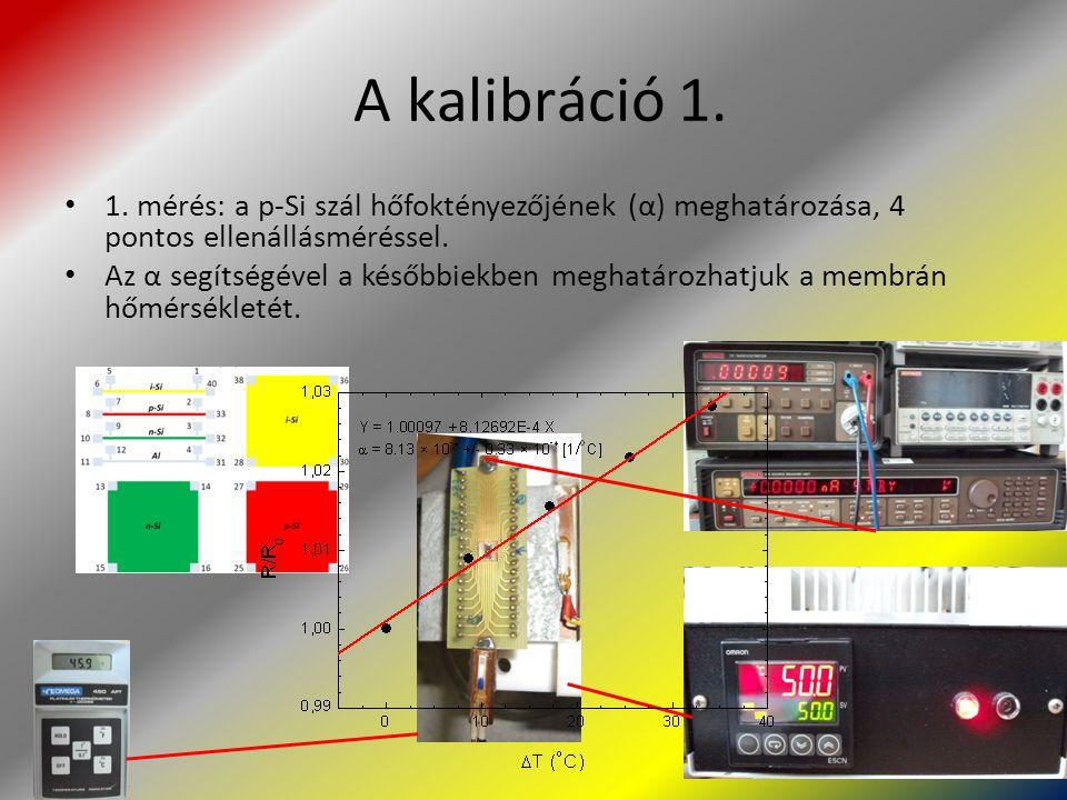 A kalibráció 1. 1. mérés: a p-Si szál hőfoktényezőjének (α) meghatározása, 4 pontos ellenállásméréssel.