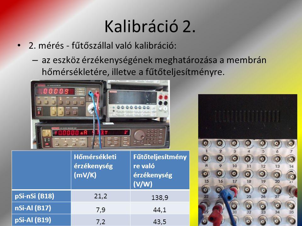 Kalibráció 2. 2. mérés - fűtőszállal való kalibráció: