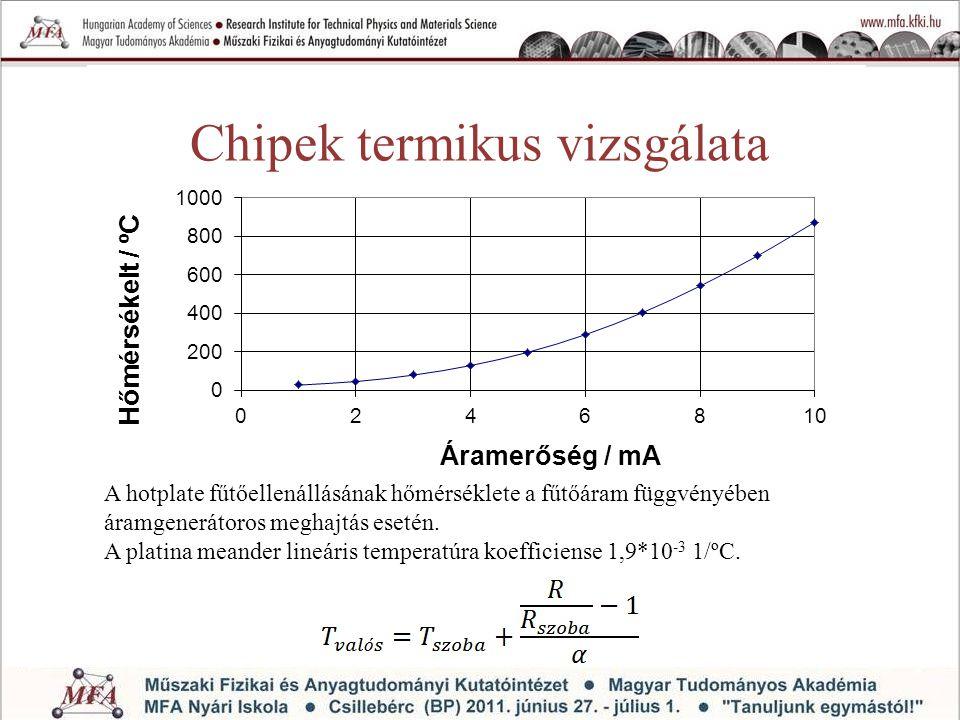 Chipek termikus vizsgálata