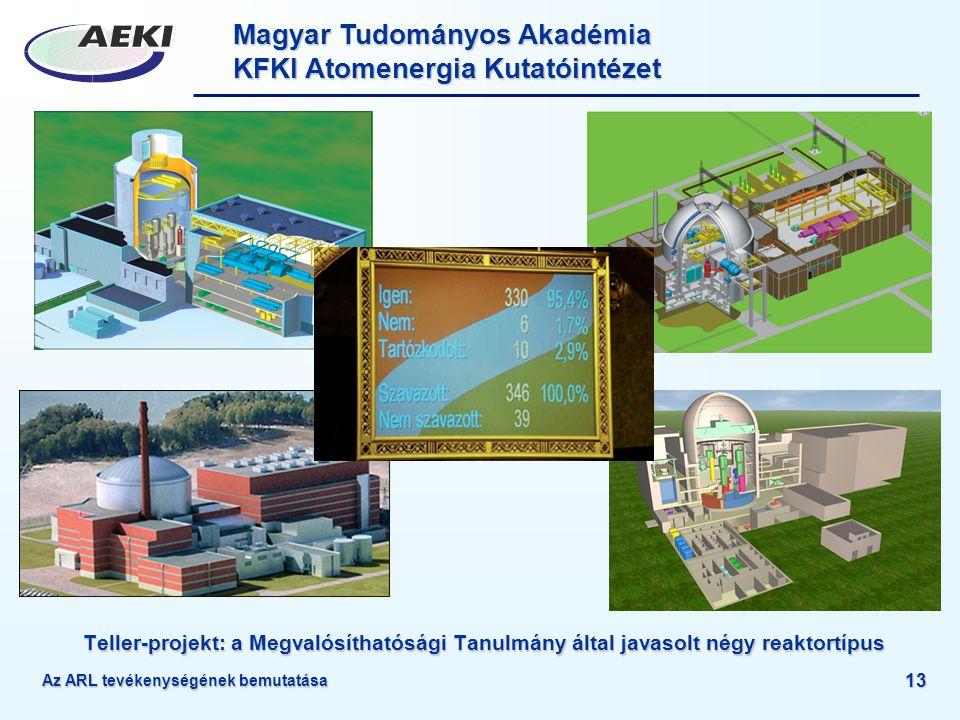 Teller-projekt: a Megvalósíthatósági Tanulmány által javasolt négy reaktortípus