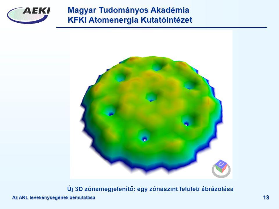 Új 3D zónamegjelenítő: egy zónaszint felületi ábrázolása