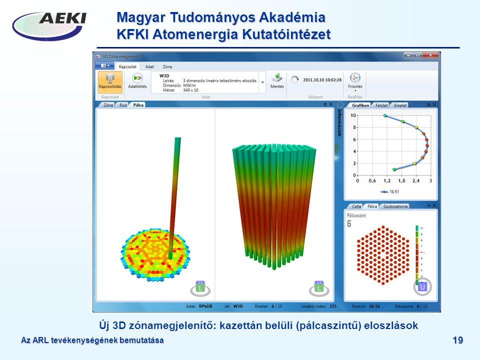 Új 3D zónamegjelenítő: kazettán belüli (pálcaszintű) eloszlások