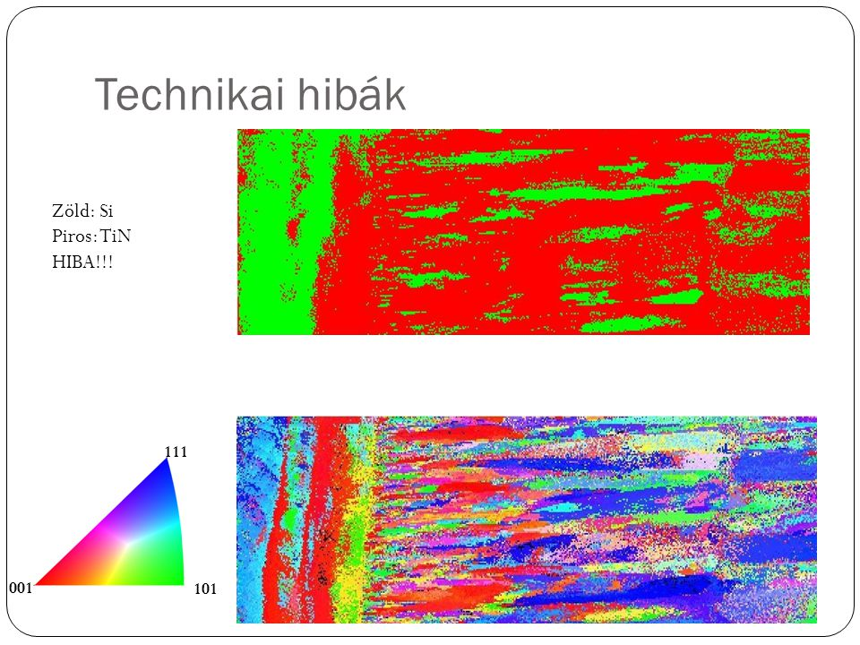 Technikai hibák Zöld: Si Piros: TiN HIBA!!! 001 101 111
