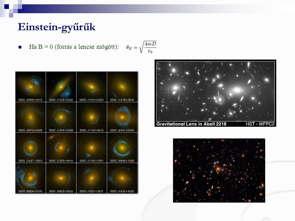 Einstein-gyűrűk Ha B = 0 (forrás a lencse mögött):