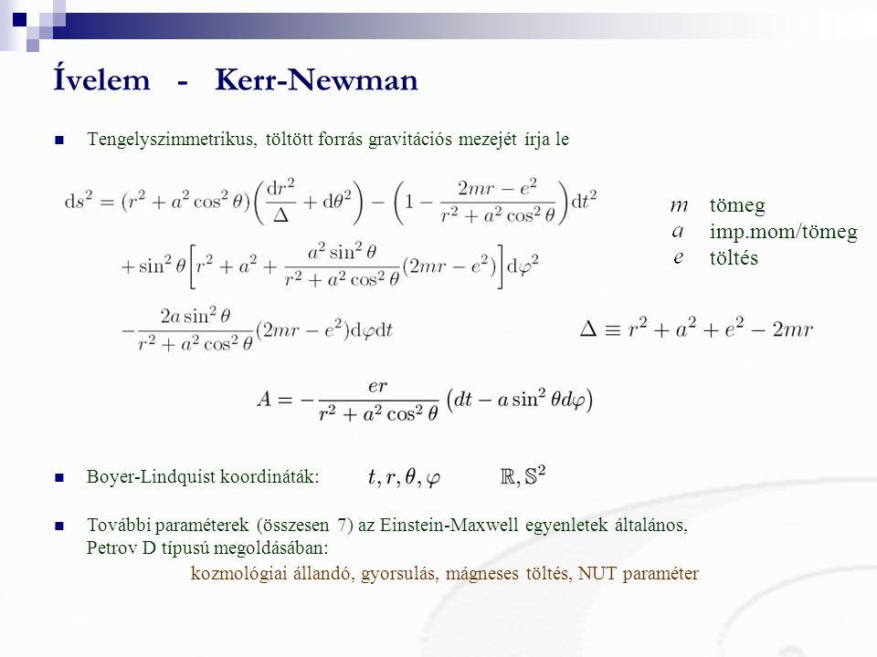 Ívelem - Kerr-Newman tömeg imp.mom/tömeg töltés