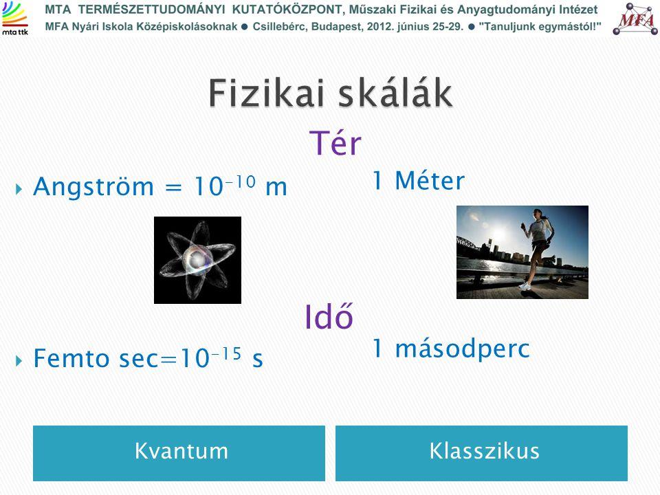 Fizikai skálák Tér Idő 1 Méter 1 másodperc Angström = 10-10 m