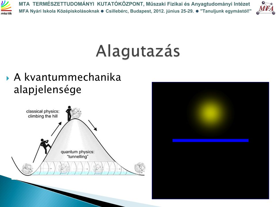 Alagutazás A kvantummechanika alapjelensége
