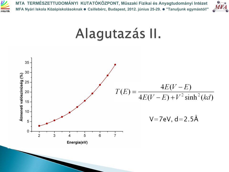 Alagutazás II. V=7eV, d=2.5Ǻ
