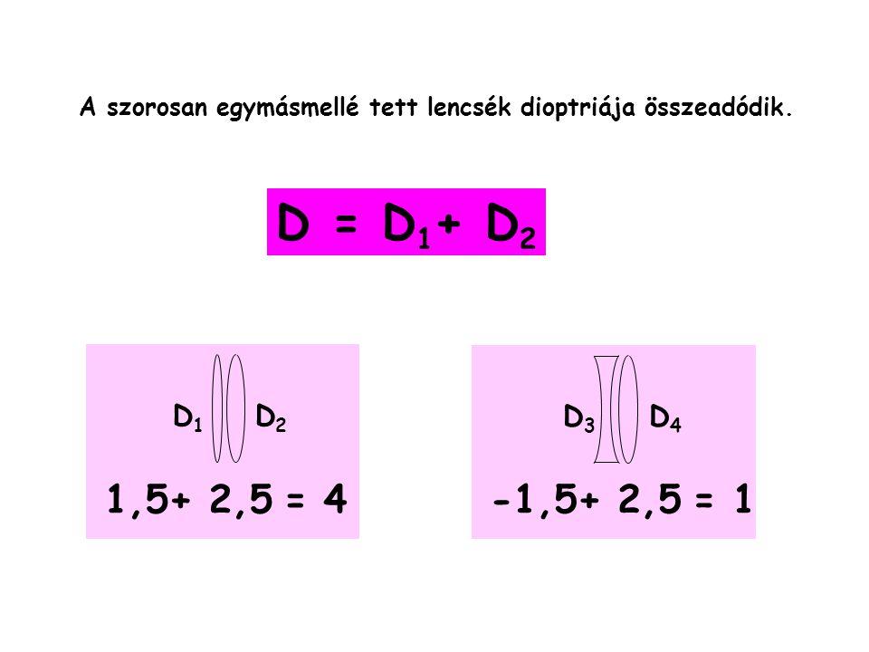 A szorosan egymásmellé tett lencsék dioptriája összeadódik.