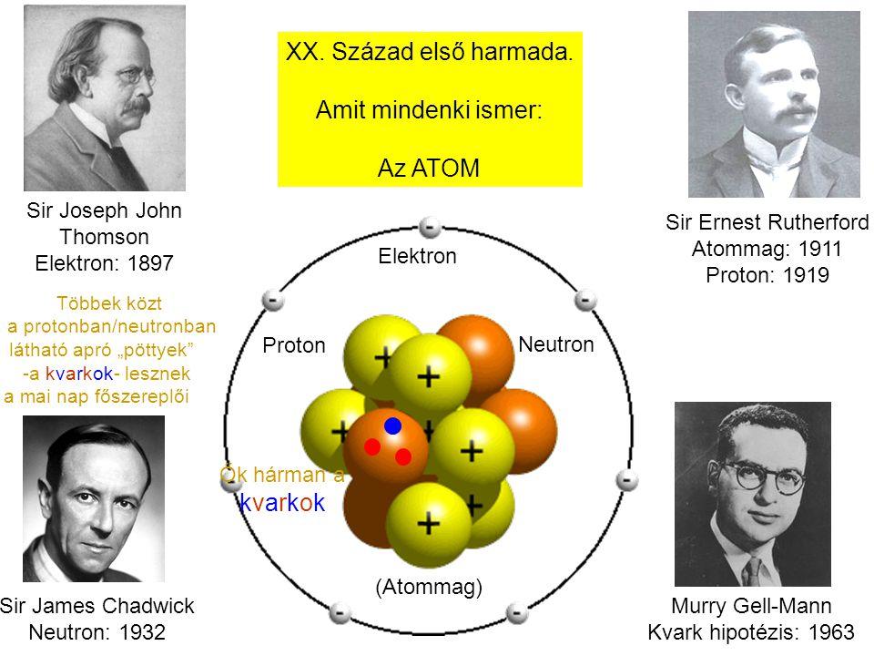 XX. Század első harmada. Amit mindenki ismer: Az ATOM kvarkok