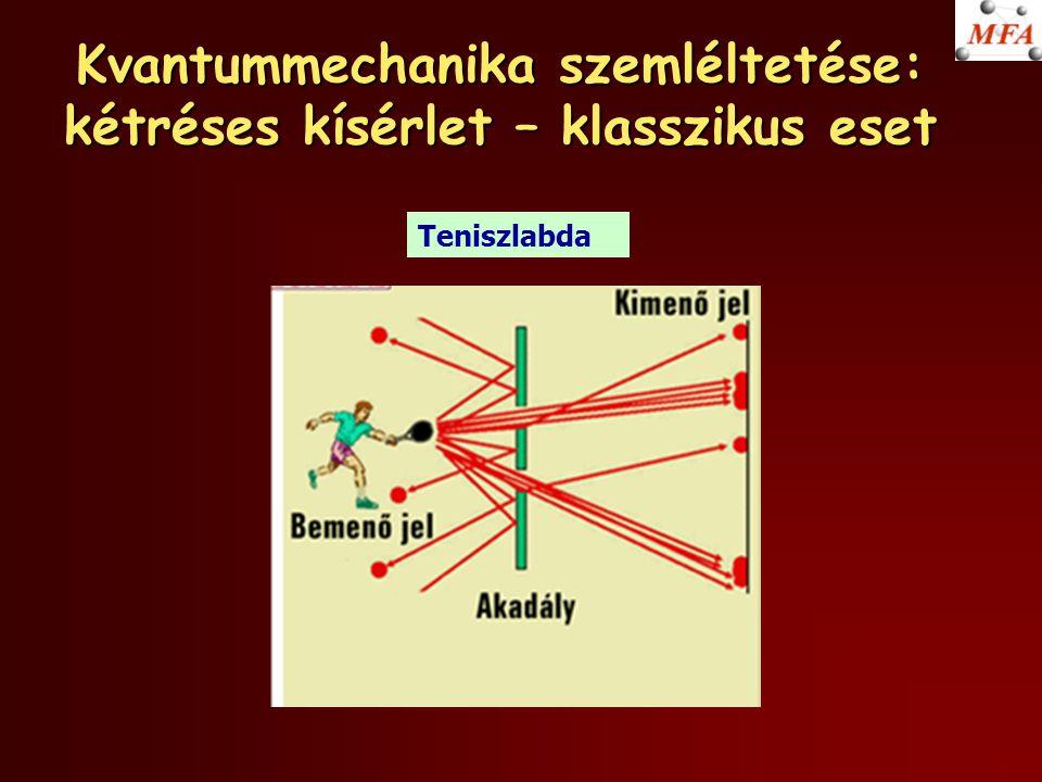 Kvantummechanika szemléltetése: kétréses kísérlet – klasszikus eset