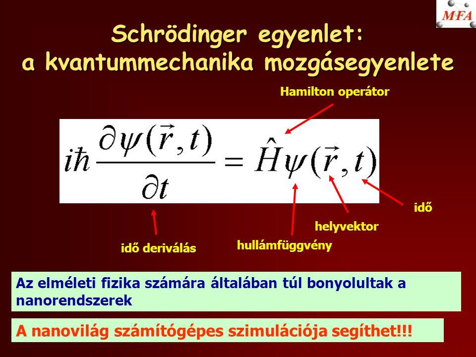 Schrödinger egyenlet: a kvantummechanika mozgásegyenlete