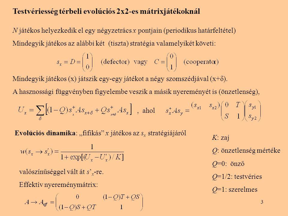 Testvériesség térbeli evolúciós 2x2-es mátrixjátékoknál
