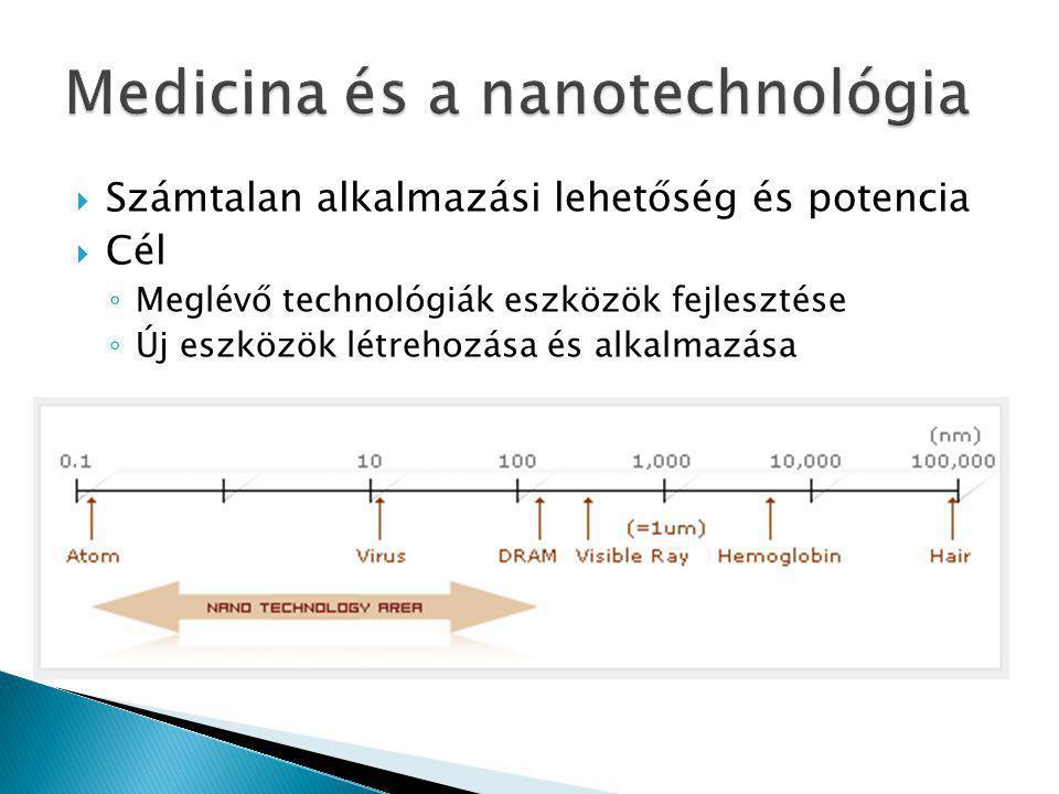 Medicina és a nanotechnológia
