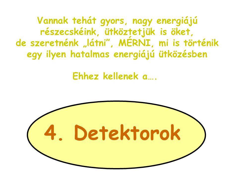 4. Detektorok Vannak tehát gyors, nagy energiájú