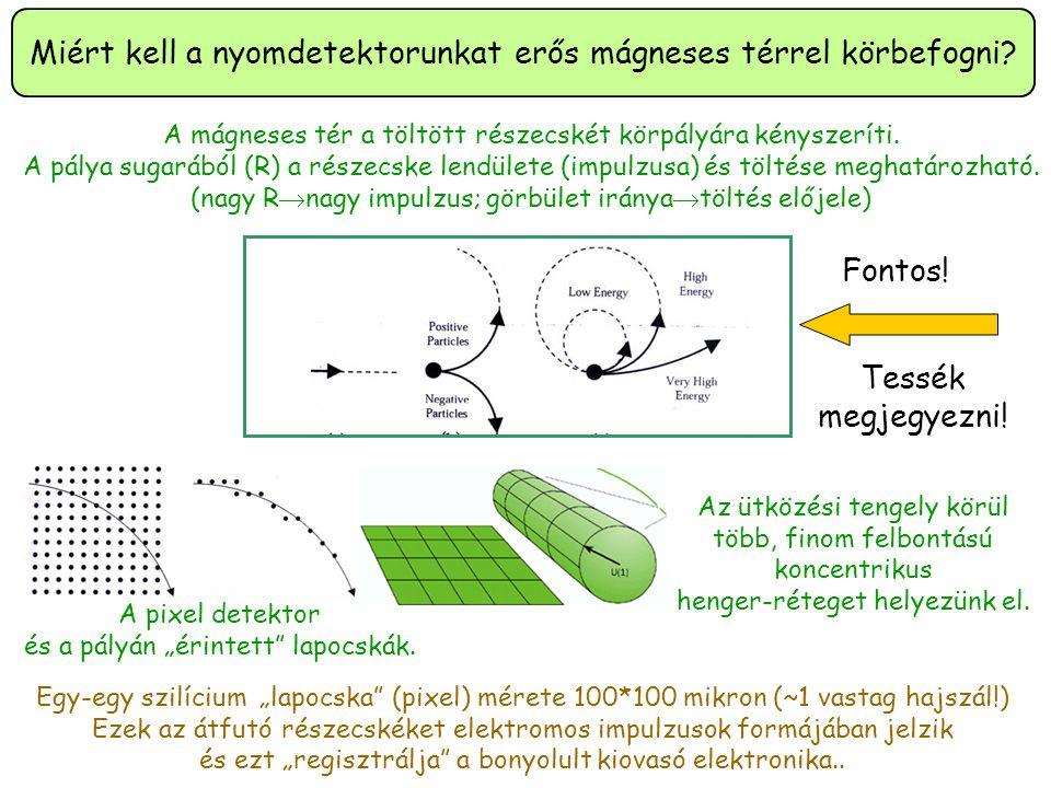 Miért kell a nyomdetektorunkat erős mágneses térrel körbefogni