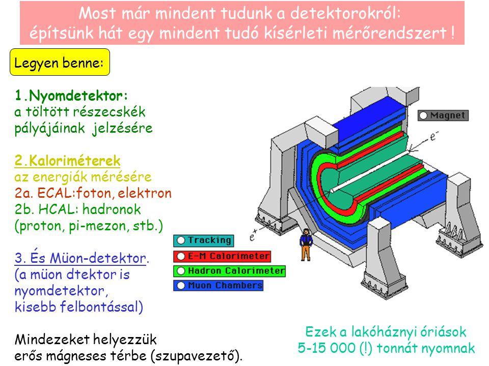 Most már mindent tudunk a detektorokról: