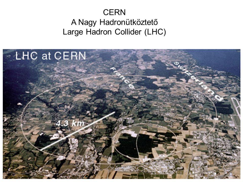 A Nagy Hadronütköztető Large Hadron Collider (LHC)