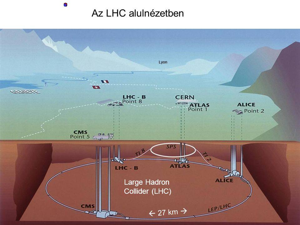 Az LHC alulnézetben Lyon Large Hadron Collider (LHC)  27 km 