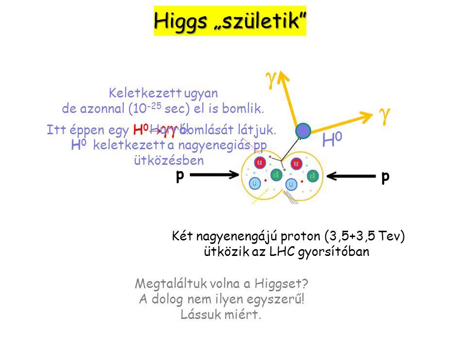 """ Higgs """"születik H0 p Keletkezett ugyan"""