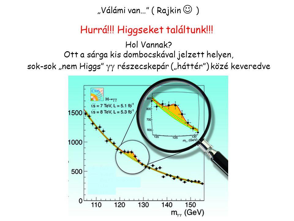 Hurrá!!! Higgseket találtunk!!!