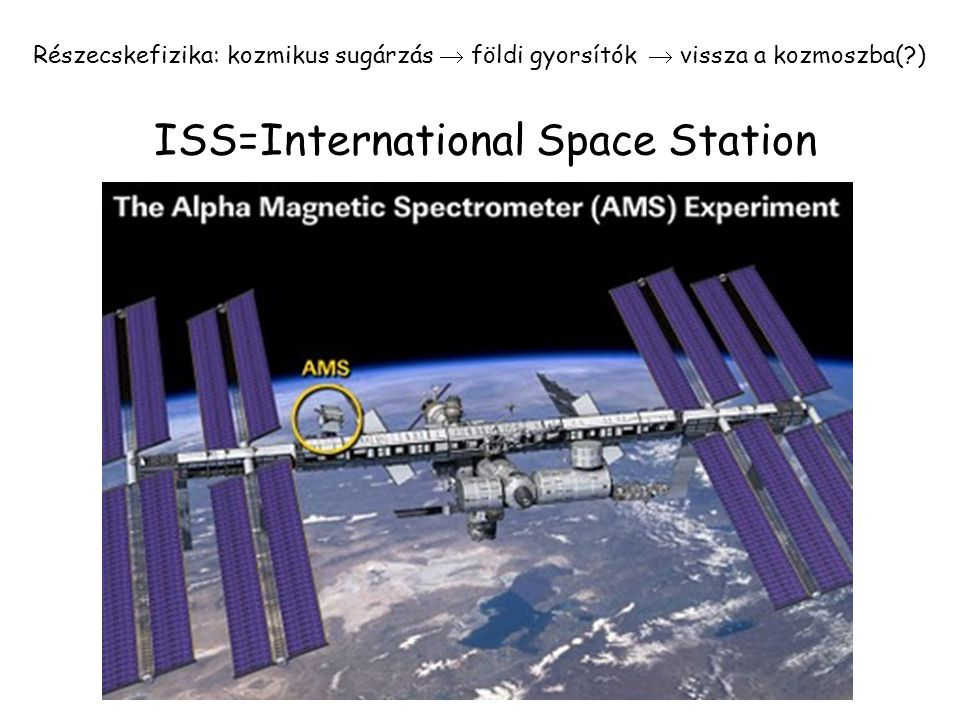 ISS=International Space Station