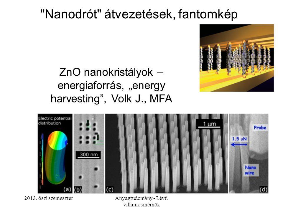 Nanodrót átvezetések, fantomkép