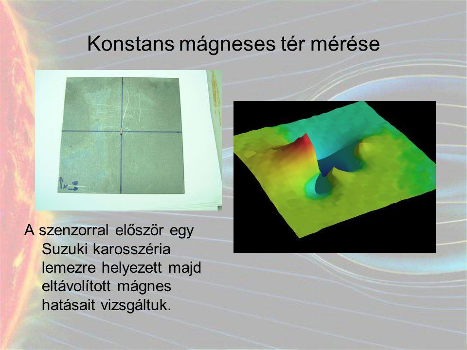 Konstans mágneses tér mérése