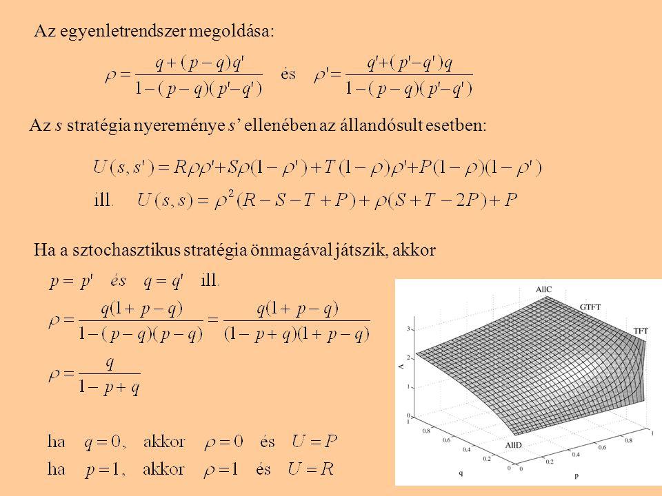 Az egyenletrendszer megoldása: