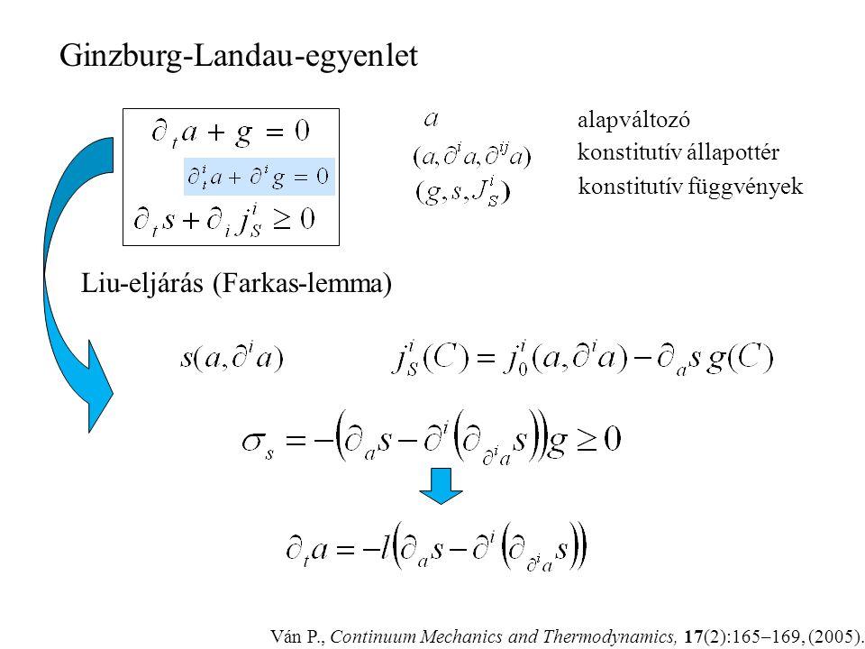 Ginzburg-Landau-egyenlet