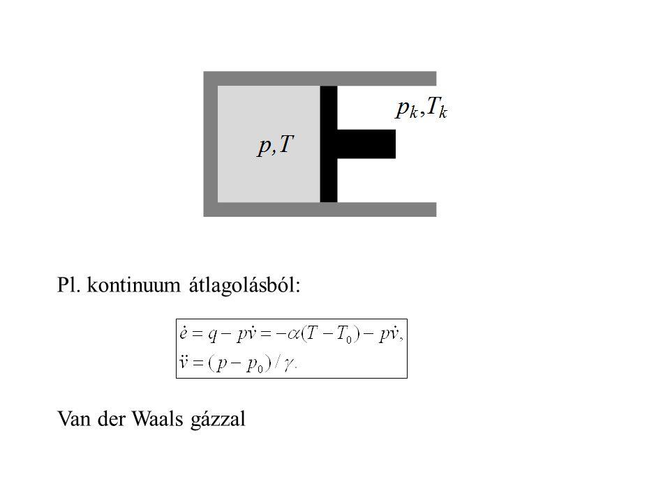 Pl. kontinuum átlagolásból: