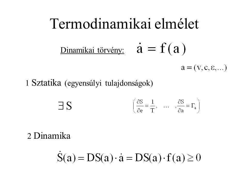 Termodinamikai elmélet