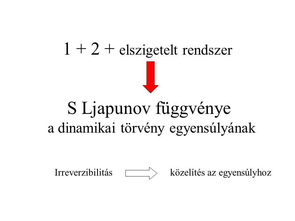 1 + 2 + elszigetelt rendszer