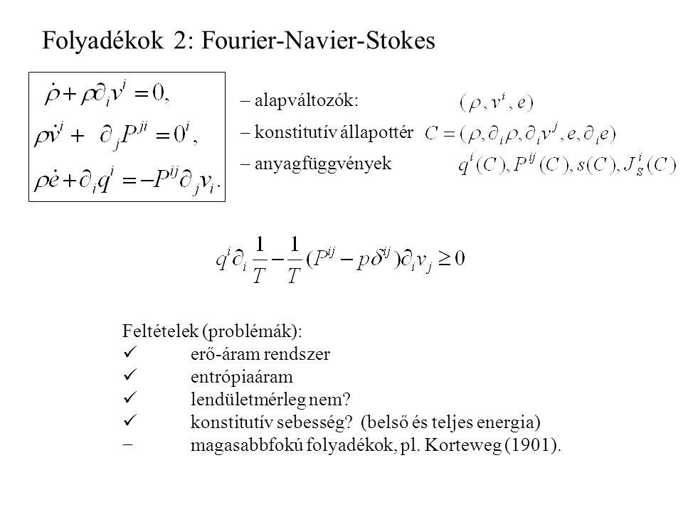 Folyadékok 2: Fourier-Navier-Stokes