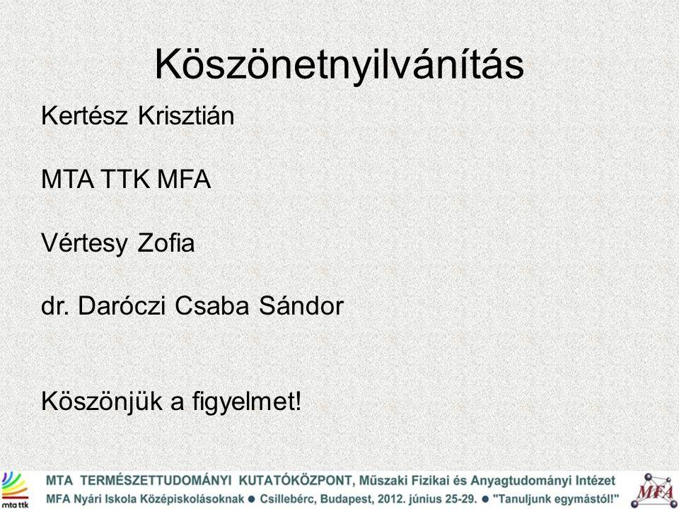 Köszönetnyilvánítás Kertész Krisztián MTA TTK MFA Vértesy Zofia