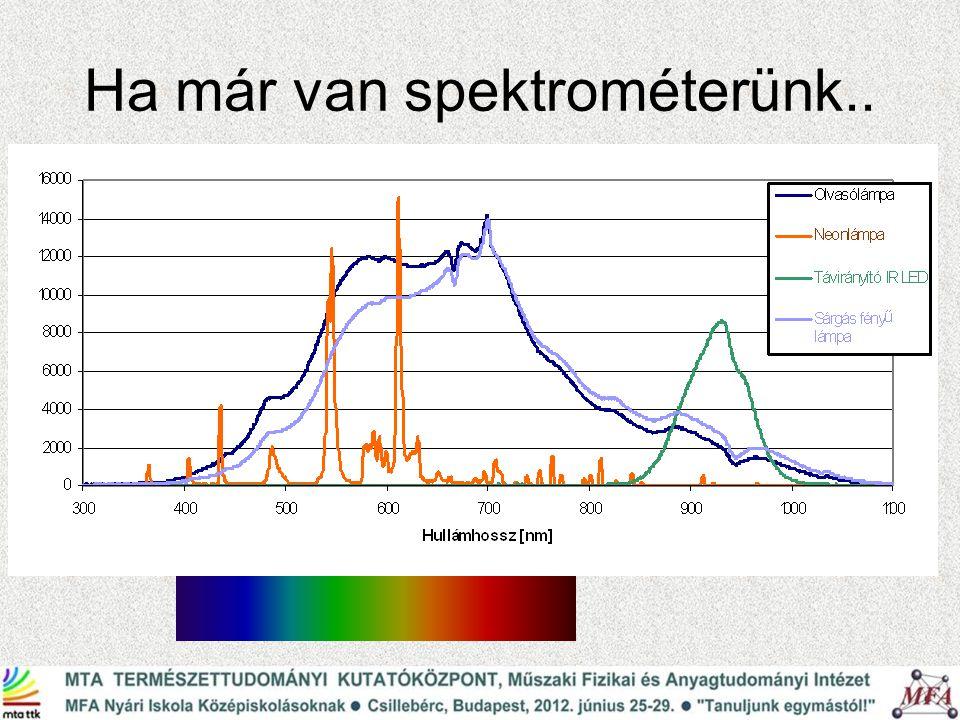 Ha már van spektrométerünk..