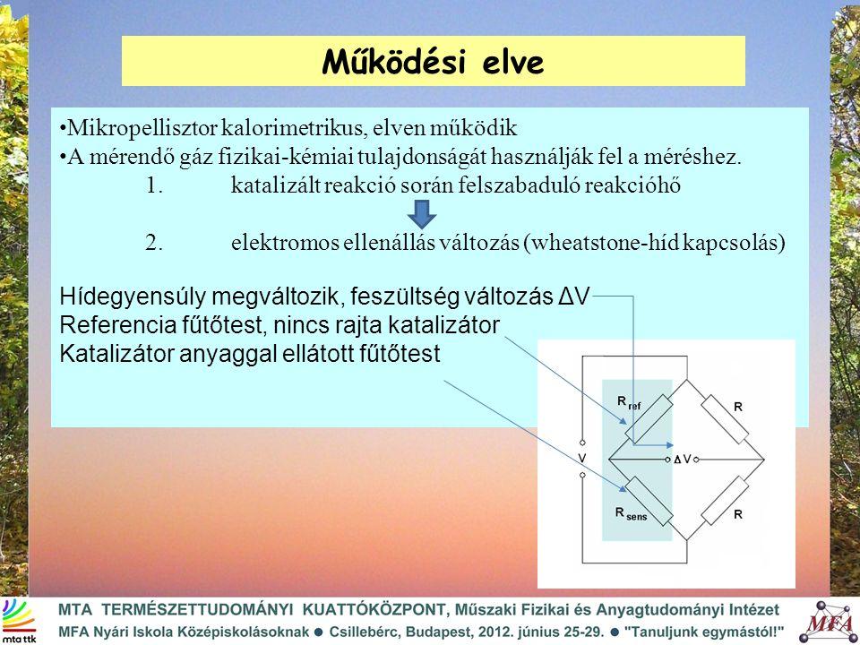 Működési elve Mikropellisztor kalorimetrikus, elven működik