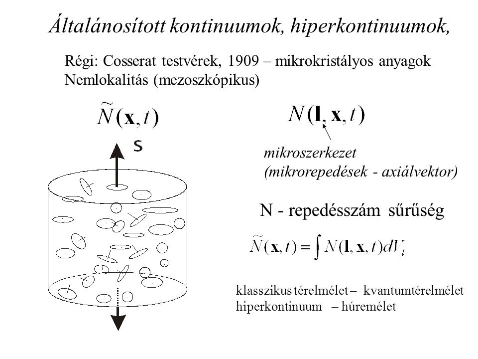 Általánosított kontinuumok, hiperkontinuumok,
