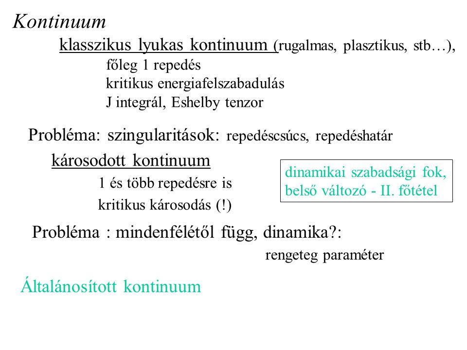 Kontinuum klasszikus lyukas kontinuum (rugalmas, plasztikus, stb…),