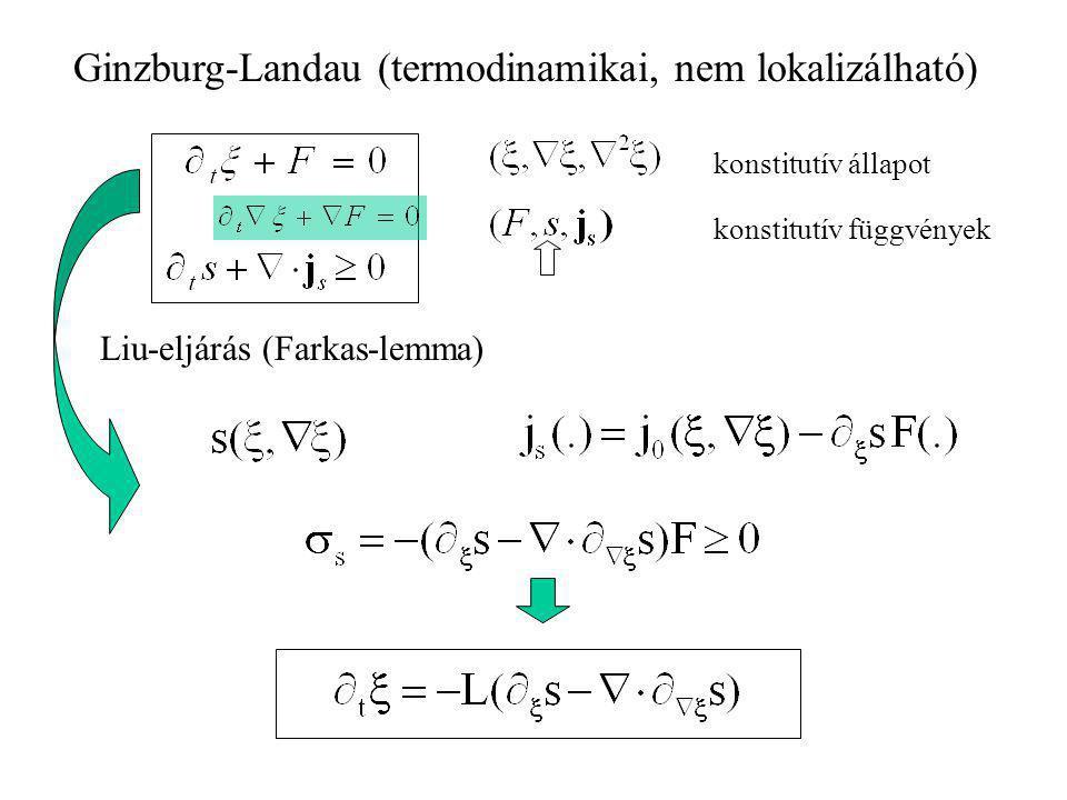 Ginzburg-Landau (termodinamikai, nem lokalizálható)