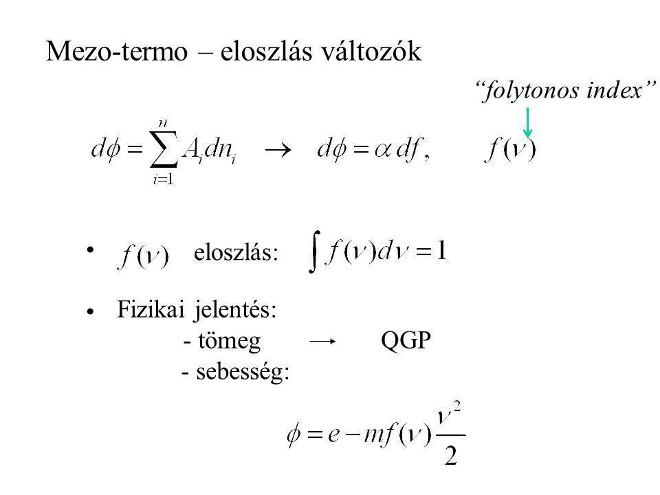 Mezo-termo – eloszlás változók