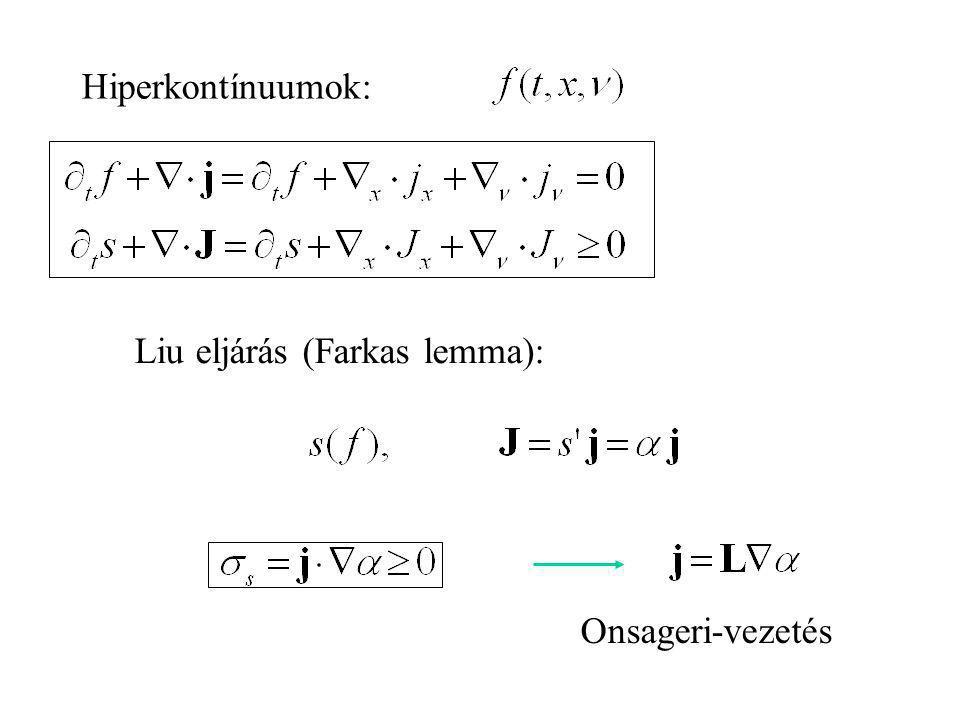 Hiperkontínuumok: Liu eljárás (Farkas lemma): Onsageri-vezetés