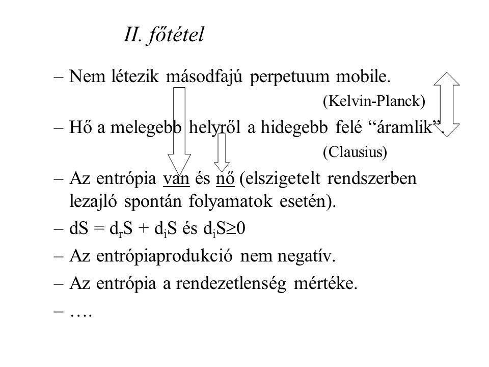 II. főtétel Nem létezik másodfajú perpetuum mobile.