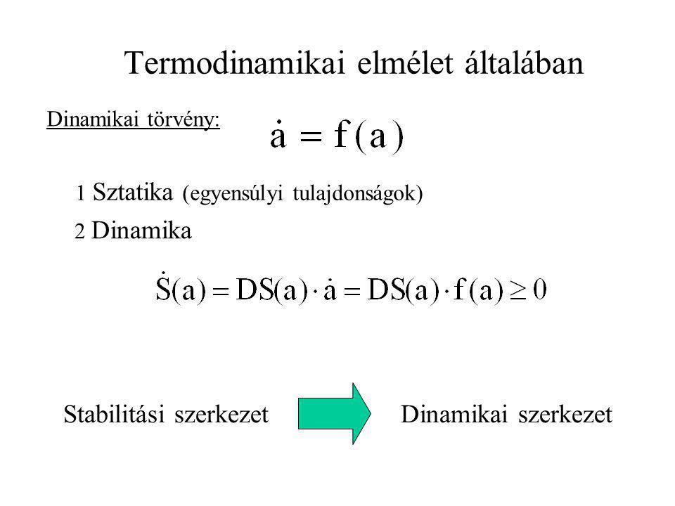 Termodinamikai elmélet általában