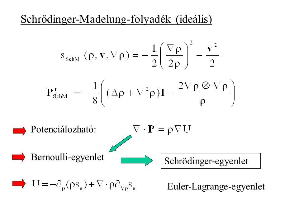 Schrödinger-Madelung-folyadék (ideális)