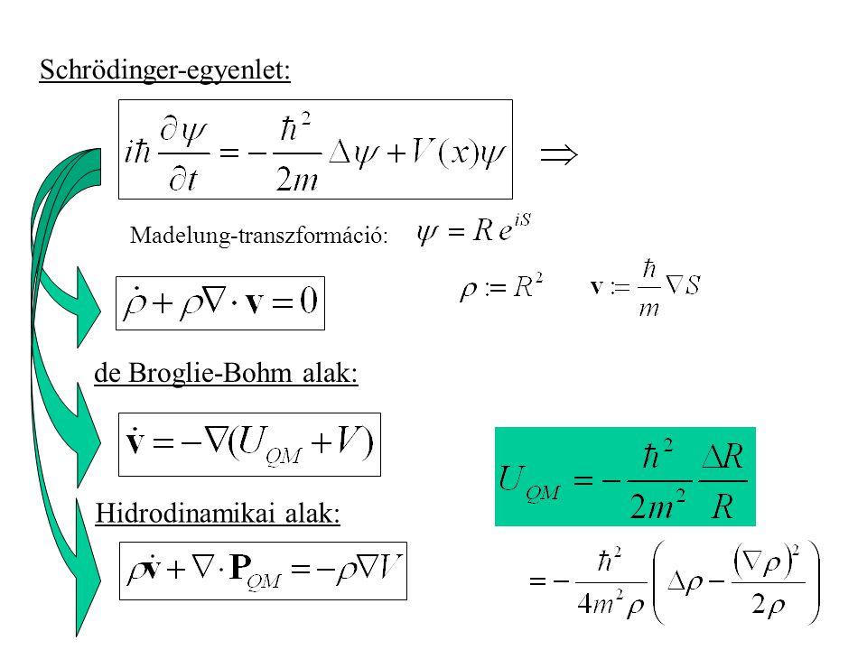 Schrödinger-egyenlet: