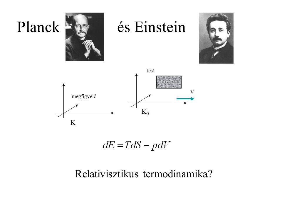 Planck és Einstein Relativisztikus termodinamika v K0 K test