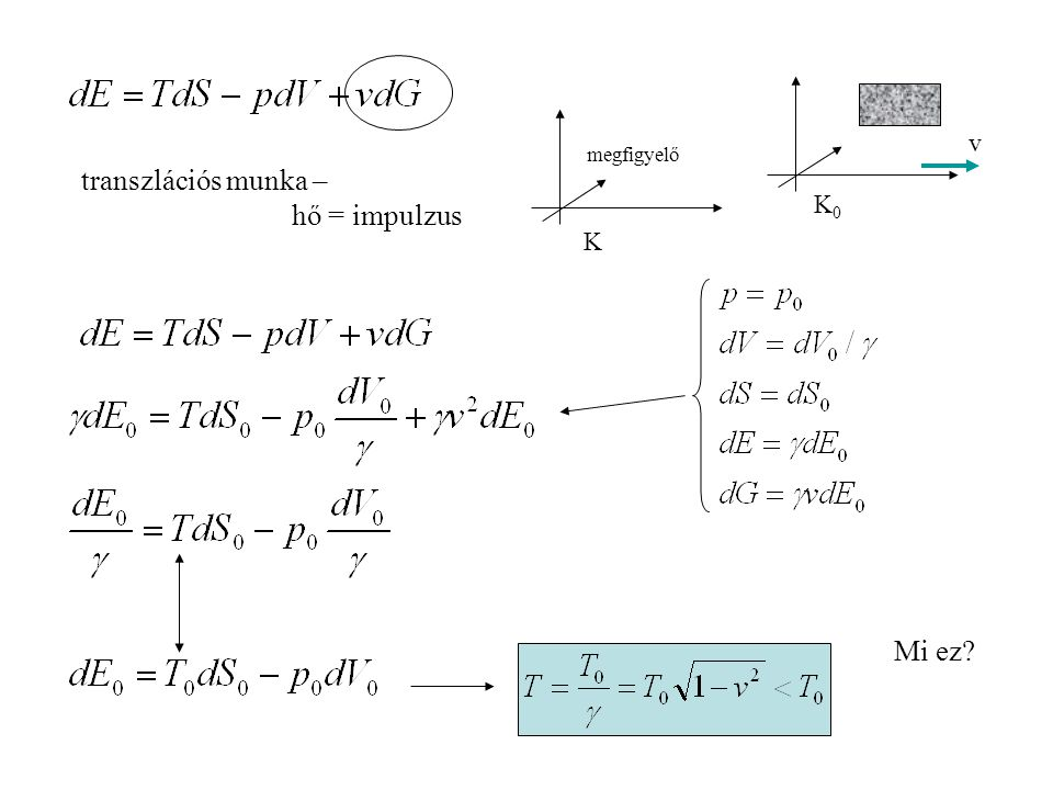 v megfigyelő transzlációs munka – hő = impulzus K0 K Mi ez