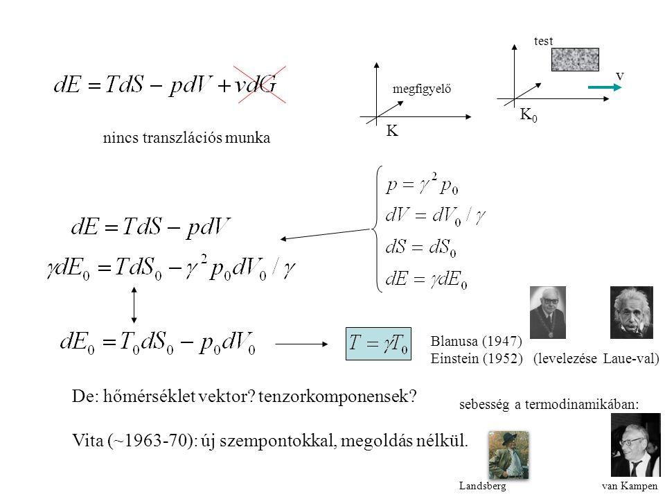 De: hőmérséklet vektor tenzorkomponensek